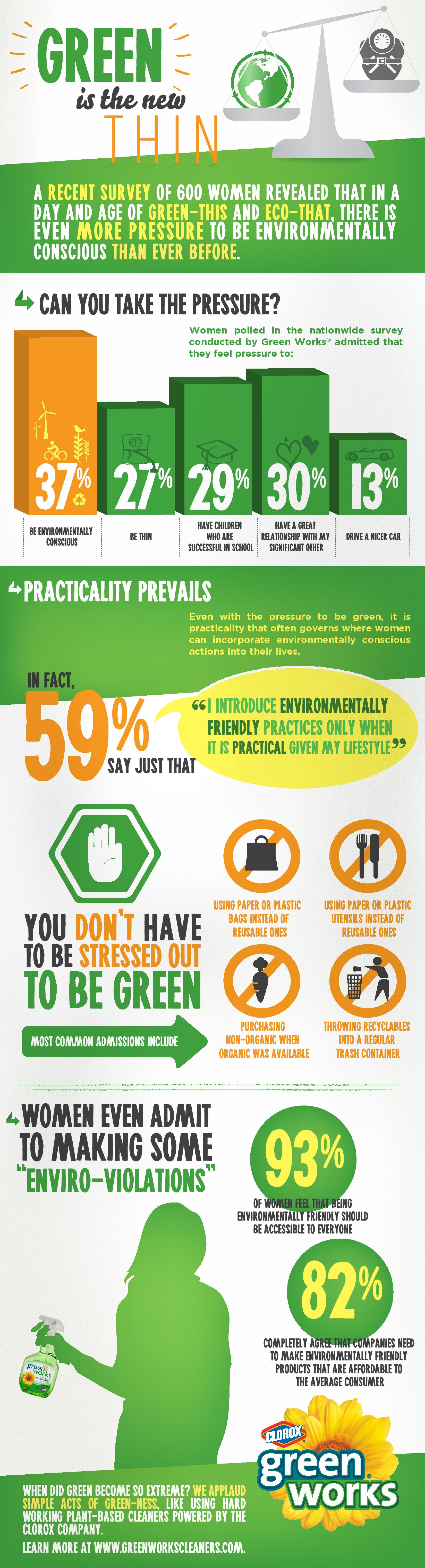 Greenworks Infographic